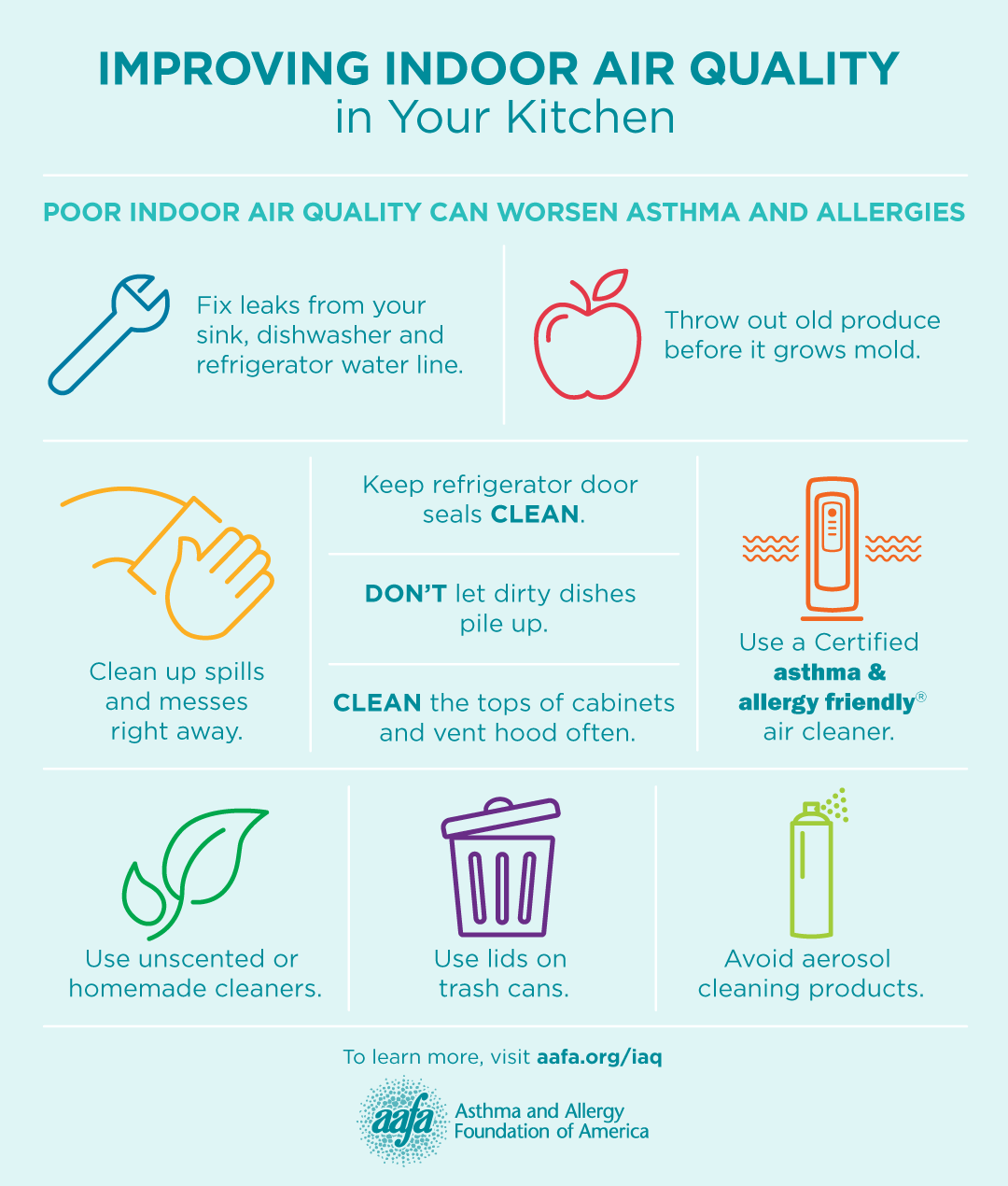 improving indoor air quality Kitchen