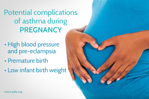 Complications of asthma during pregnancy