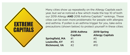 The 100 Most Challenging Places to Live with Allergies