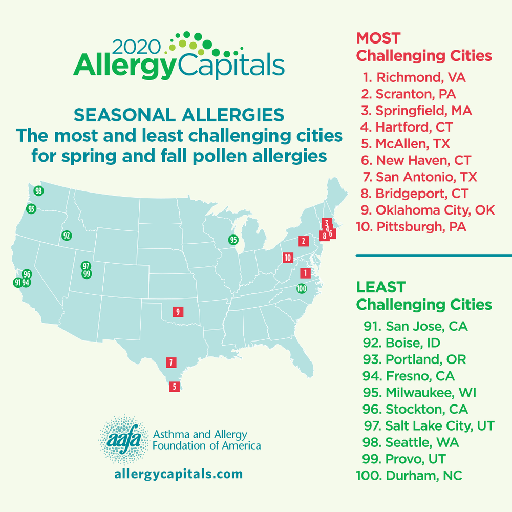 Spring Allergy Capitals 2020 Map